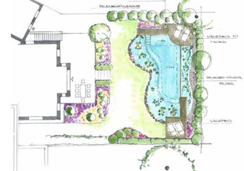 Gartenteich Planung